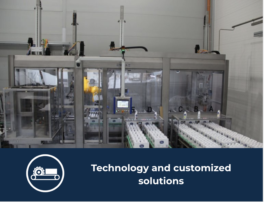 Technology and customized solutions